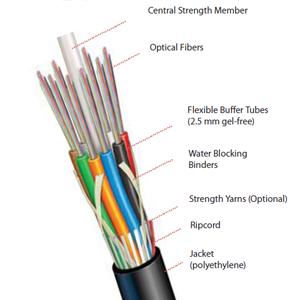 Draka - ezPREP - Gel-Free Loose Tube Fiber Optic Cable (4 ... on