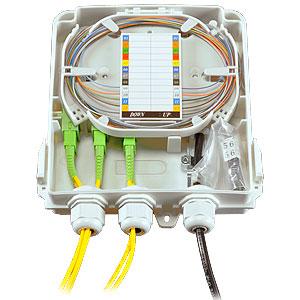 Multilink Multicom