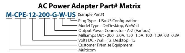 ac_adapter_part_no_matrix