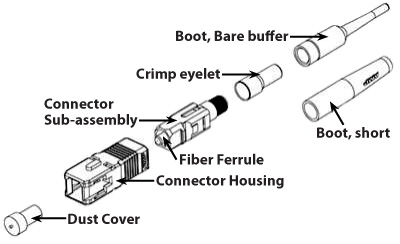 fo-connector-schematic