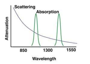 fo-graph