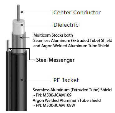 m500-jcam109-schematic